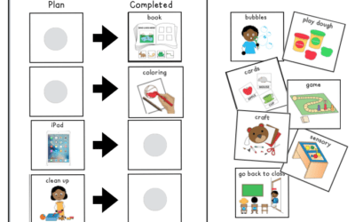Why do I need to use a visual schedule?